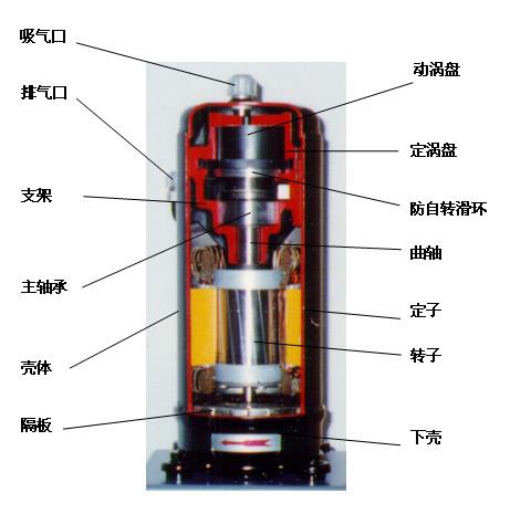 日立压缩机